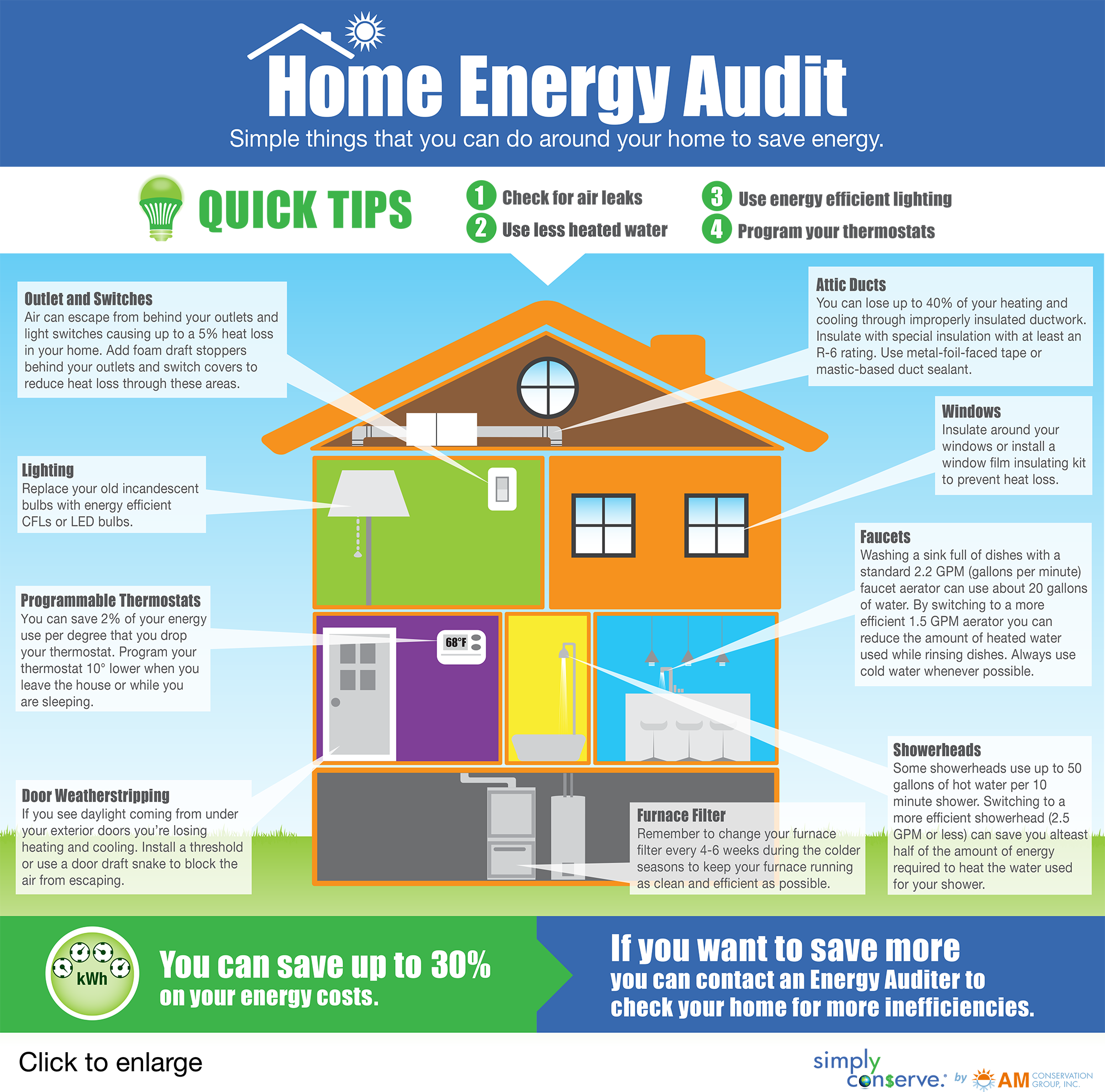 Michigan energy audit and home energy improvement for Types of energy efficient windows